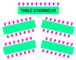 Tables placées en chevrons